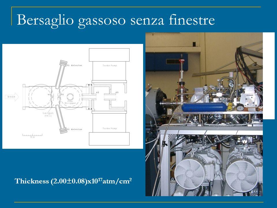 Bersaglio gassoso senza finestre Thickness (2.00±0.08)x10 17 atm/cm 2 Zeolite trap roots TP 2xroots beam 40 mm152mm 109mm 152mm