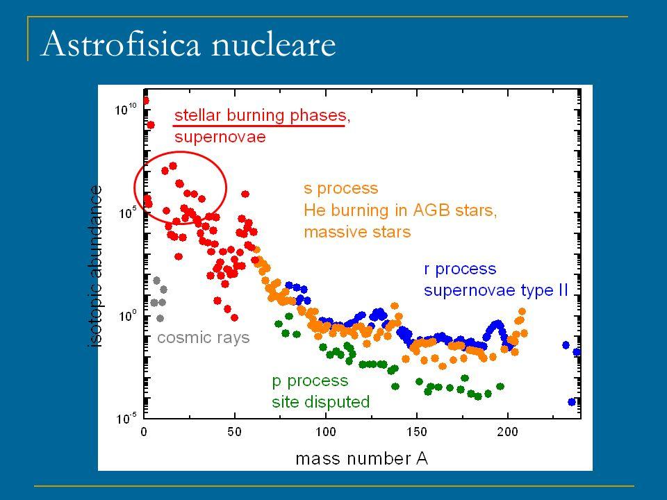 Astrofisica nucleare