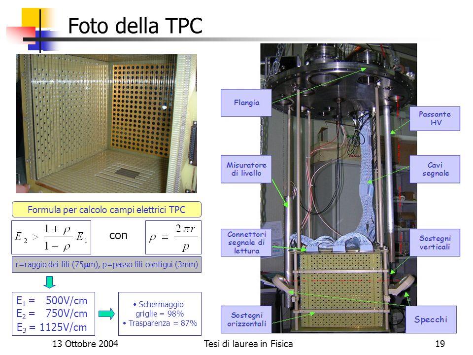 13 Ottobre 2004Tesi di laurea in Fisica19 Foto della TPC con Formula per calcolo campi elettrici TPC r=raggio dei fili (75 m), p=passo fili contigui (