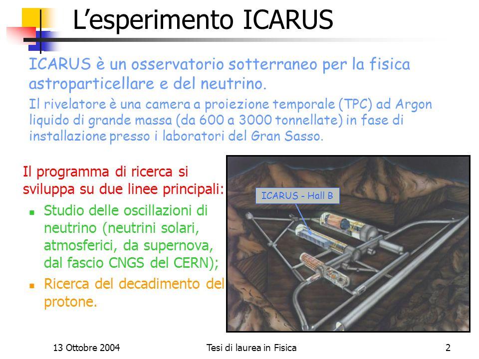 13 Ottobre 2004Tesi di laurea in Fisica2 Il progetto ICARUS Il programma di ricerca si sviluppa su due linee principali: Studio delle oscillazioni di