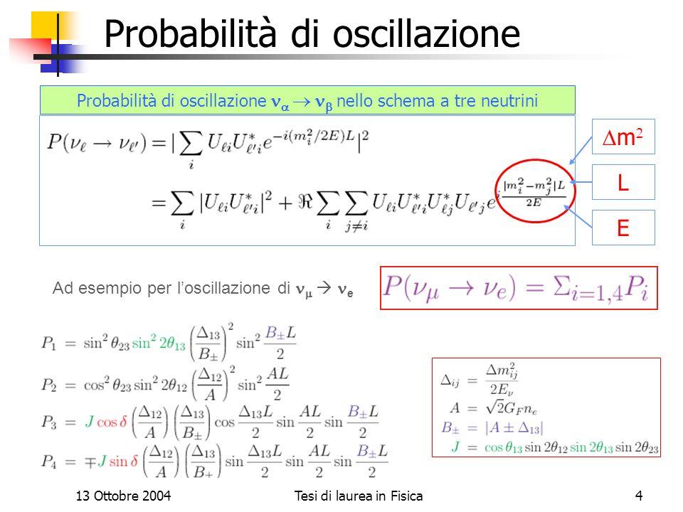13 Ottobre 2004Tesi di laurea in Fisica4 Il progetto ICARUS Probabilità di oscillazione Probabilità di oscillazione nello schema a tre neutrini Matric