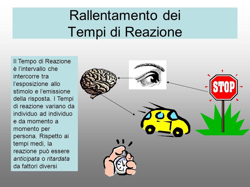Rallentamento dei Tempi di Reazione Il Tempo di Reazione è lintervallo che intercorre tra lesposizione allo stimolo e lemissione della risposta. I Tem