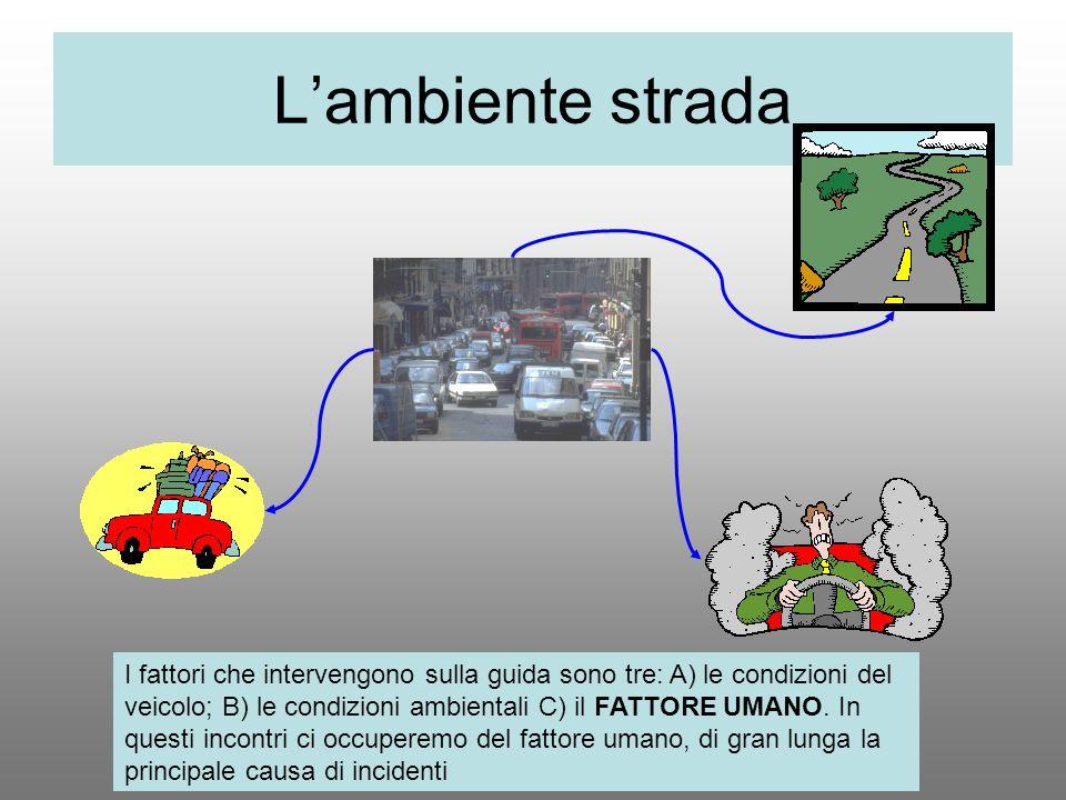 Lambiente strada I fattori che intervengono sulla guida sono tre: A) le condizioni del veicolo; B) le condizioni ambientali C) il FATTORE UMANO. In qu