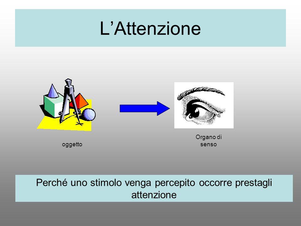 Perché uno stimolo venga percepito occorre prestagli attenzione oggetto Organo di senso LAttenzione