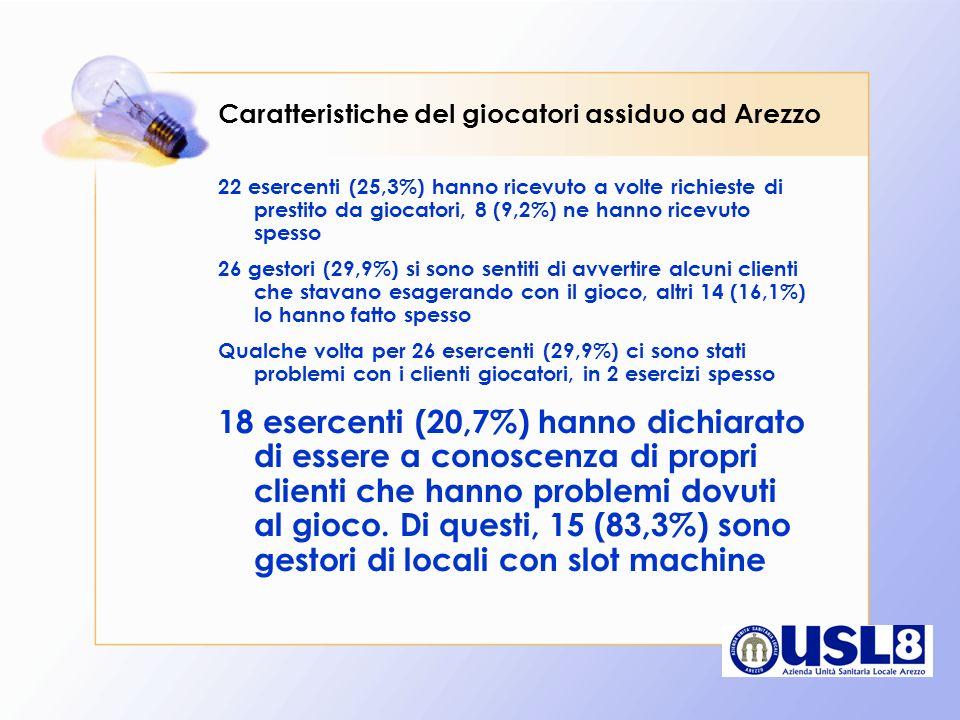 Caratteristiche del giocatori assiduo ad Arezzo 22 esercenti (25,3%) hanno ricevuto a volte richieste di prestito da giocatori, 8 (9,2%) ne hanno rice