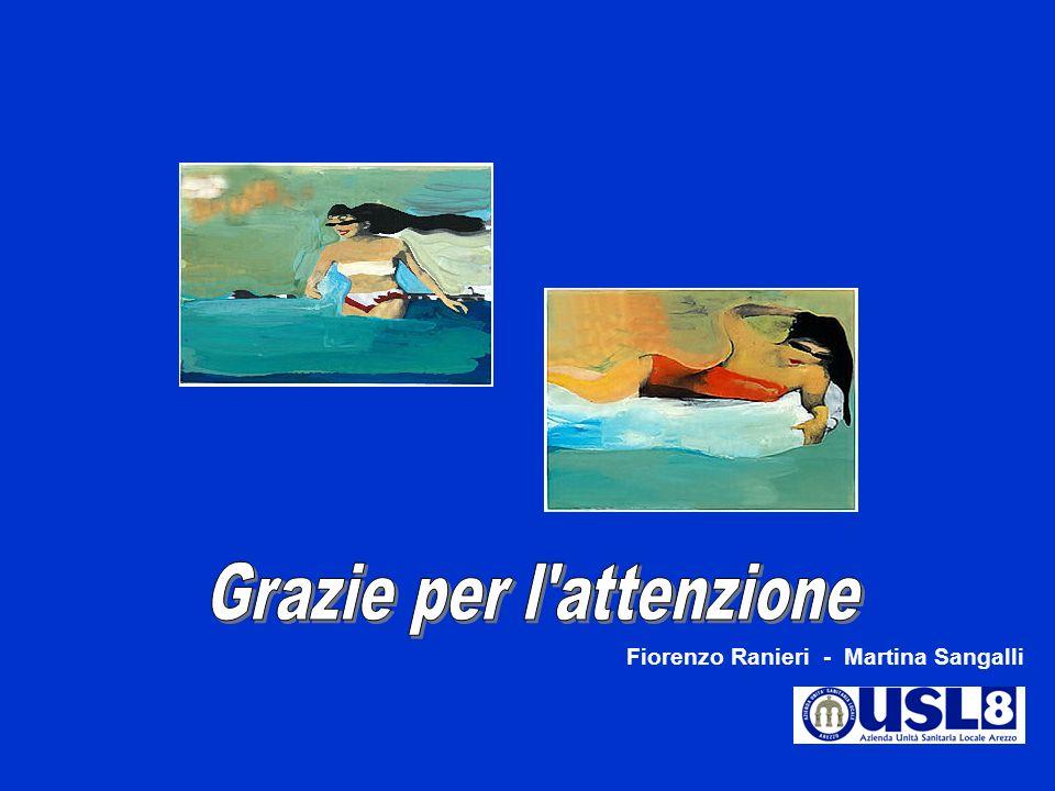 Fiorenzo Ranieri - Martina Sangalli
