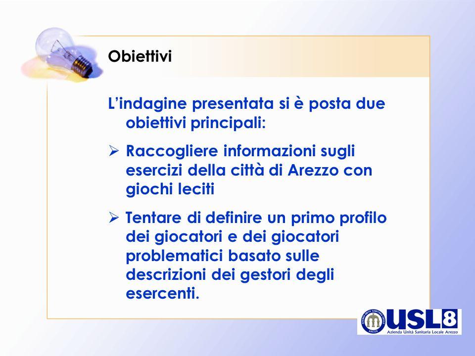 Obiettivi Lindagine presentata si è posta due obiettivi principali: Raccogliere informazioni sugli esercizi della città di Arezzo con giochi leciti Te