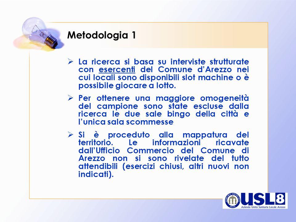 Metodologia 1 La ricerca si basa su interviste strutturate con esercenti del Comune dArezzo nei cui locali sono disponibili slot machine o è possibile