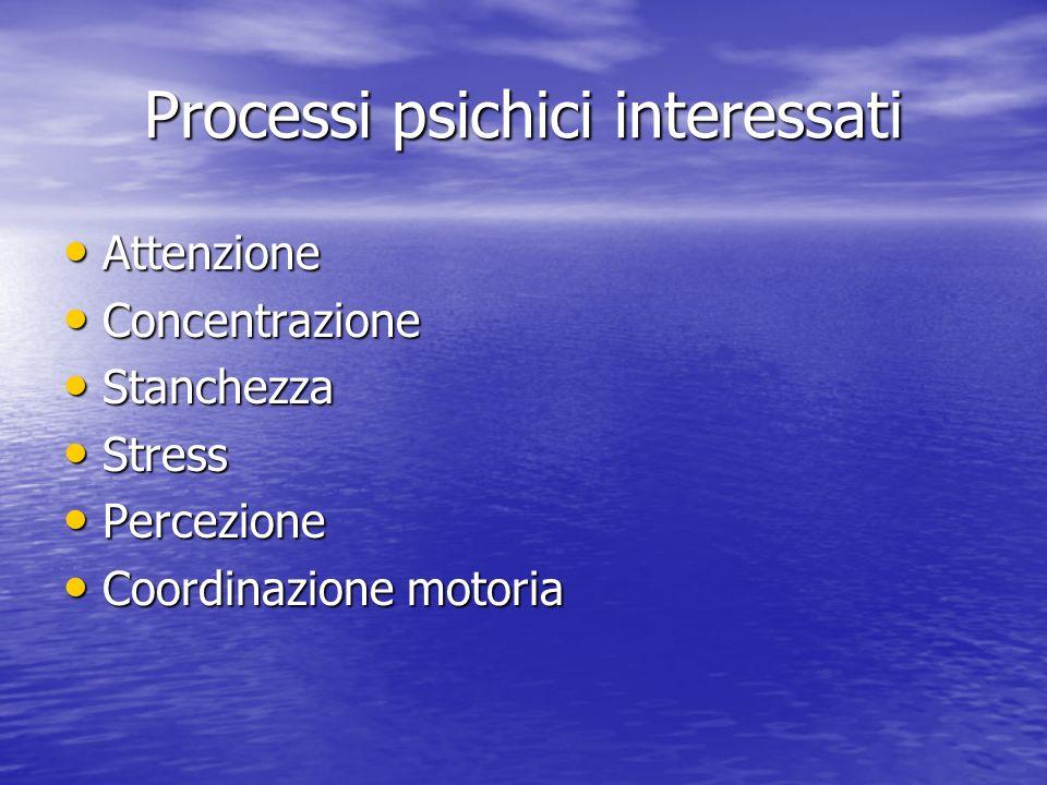 Processi psichici interessati Attenzione Attenzione Concentrazione Concentrazione Stanchezza Stanchezza Stress Stress Percezione Percezione Coordinazione motoria Coordinazione motoria
