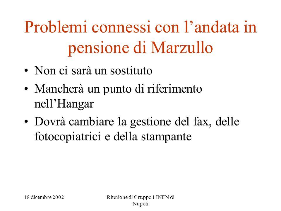 18 dicembre 2002Riunione di Gruppo 1 INFN di Napoli Problemi connessi con landata in pensione di Marzullo Non ci sarà un sostituto Mancherà un punto d