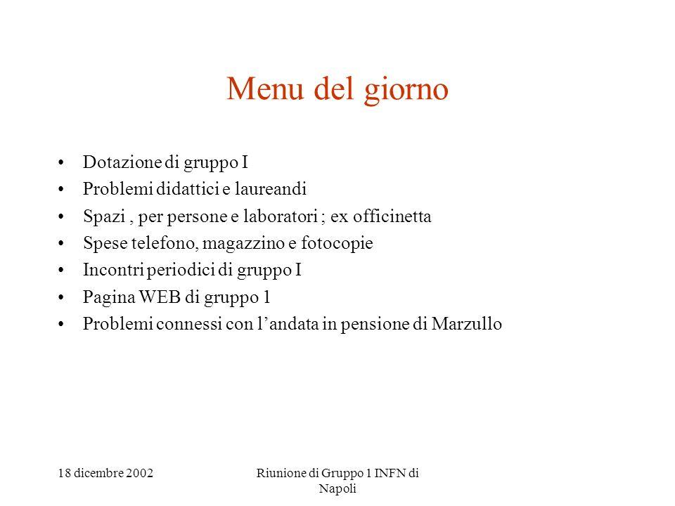 18 dicembre 2002Riunione di Gruppo 1 INFN di Napoli Menu del giorno Dotazione di gruppo I Problemi didattici e laureandi Spazi, per persone e laborato