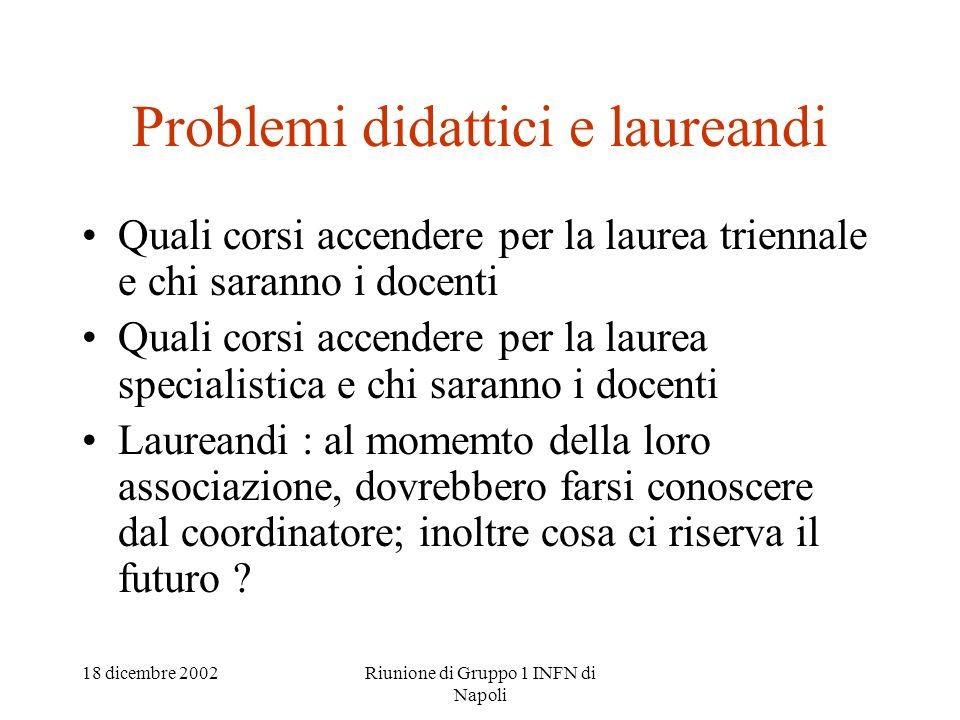 18 dicembre 2002Riunione di Gruppo 1 INFN di Napoli Problemi didattici e laureandi Quali corsi accendere per la laurea triennale e chi saranno i docen
