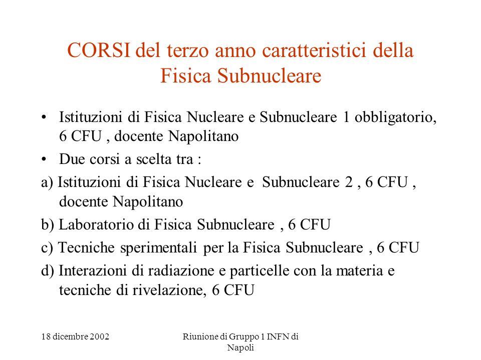 18 dicembre 2002Riunione di Gruppo 1 INFN di Napoli CORSI del terzo anno caratteristici della Fisica Subnucleare Istituzioni di Fisica Nucleare e Subn