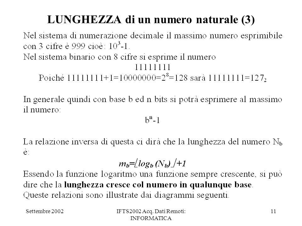 Settembre 2002IFTS2002 Acq. Dati Remoti: INFORMATICA 11 LUNGHEZZA di un numero naturale (3)