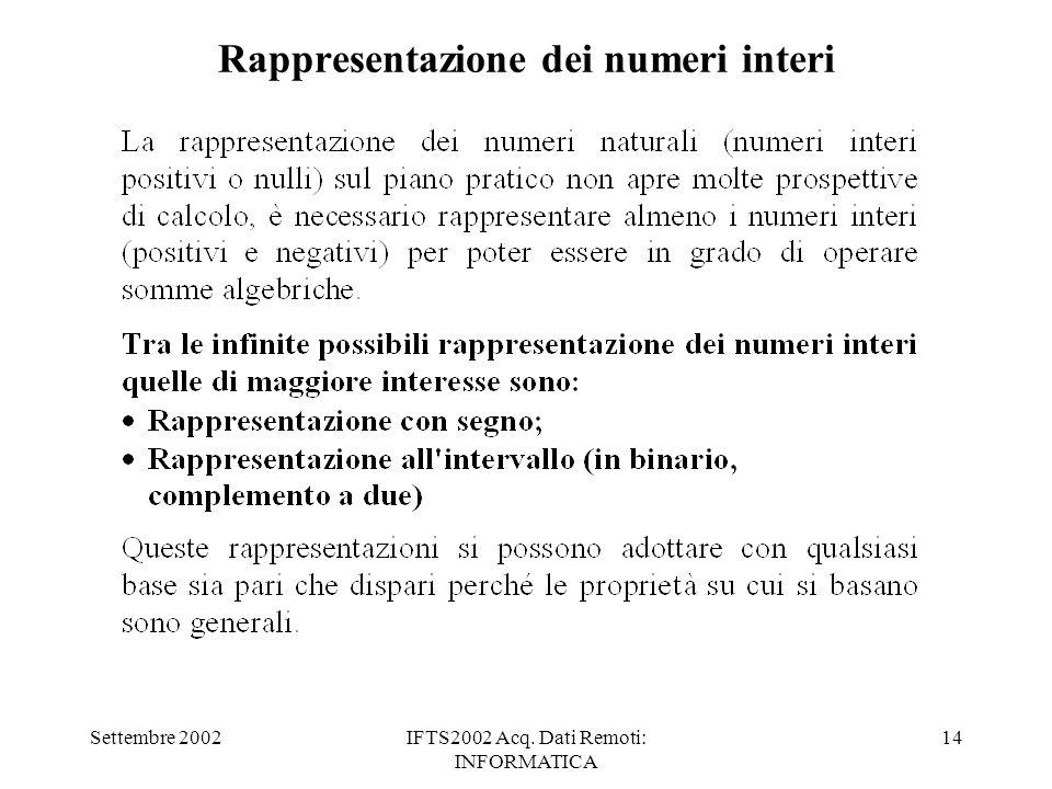 Settembre 2002IFTS2002 Acq. Dati Remoti: INFORMATICA 14 Rappresentazione dei numeri interi