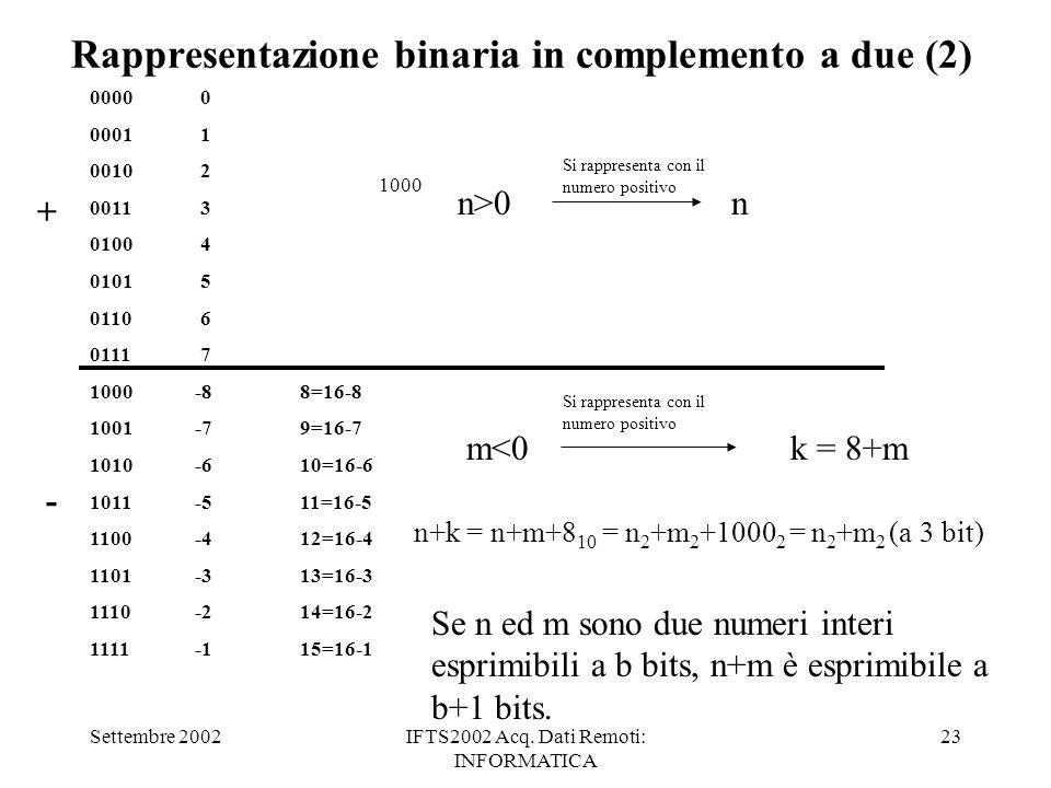 Settembre 2002IFTS2002 Acq. Dati Remoti: INFORMATICA 23 Rappresentazione binaria in complemento a due (2) 0000 0 0001 1 0010 2 0011 3 0100 4 0101 5 01