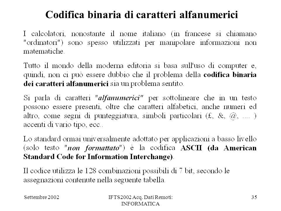 Settembre 2002IFTS2002 Acq. Dati Remoti: INFORMATICA 35 Codifica binaria di caratteri alfanumerici