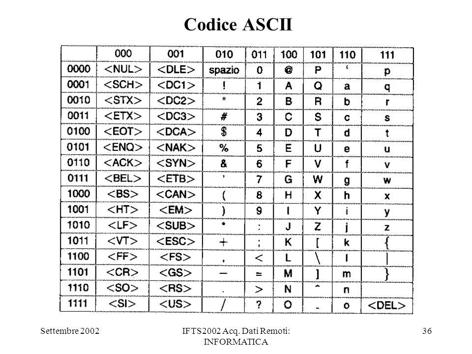 Settembre 2002IFTS2002 Acq. Dati Remoti: INFORMATICA 36 Codice ASCII