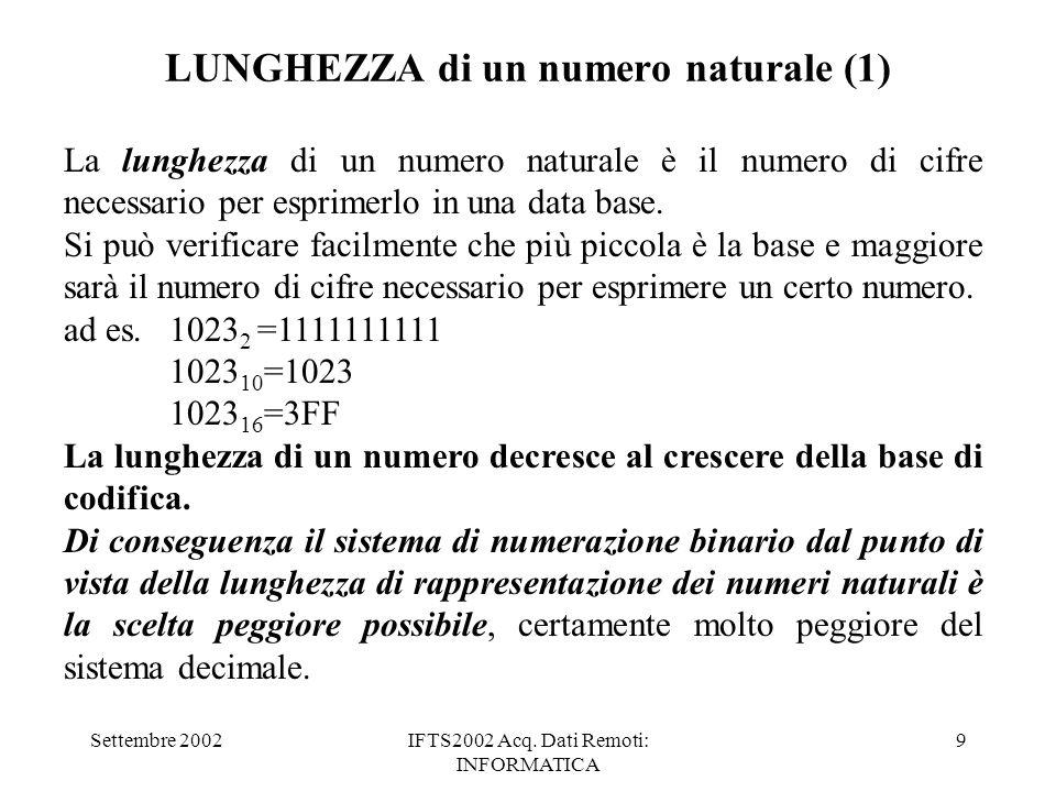 Settembre 2002IFTS2002 Acq. Dati Remoti: INFORMATICA 9 LUNGHEZZA di un numero naturale (1) La lunghezza di un numero naturale è il numero di cifre nec
