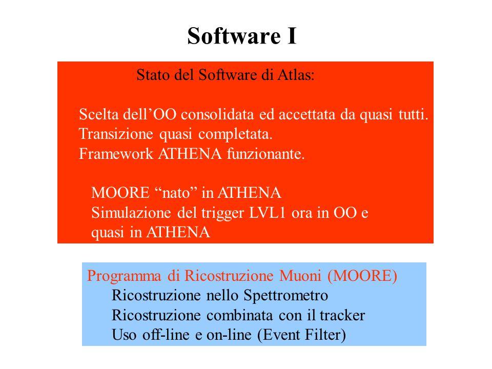 Software I Stato del Software di Atlas: Scelta dellOO consolidata ed accettata da quasi tutti.