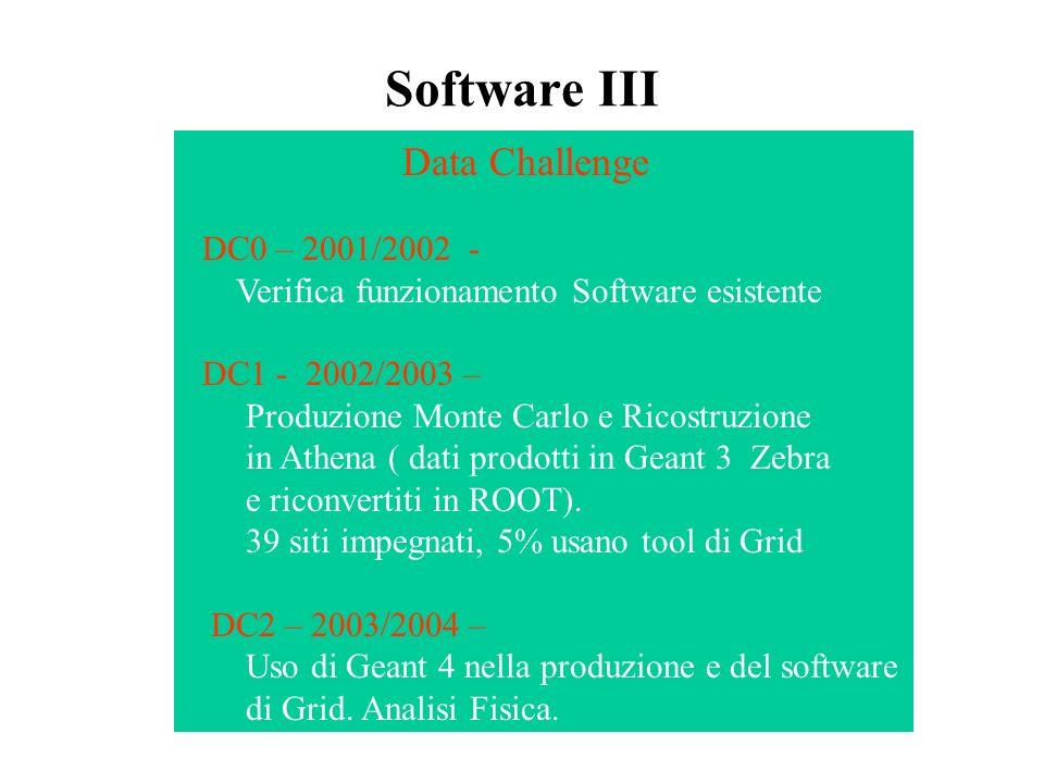 Software III Data Challenge DC0 – 2001/2002 - Verifica funzionamento Software esistente DC1 - 2002/2003 – Produzione Monte Carlo e Ricostruzione in Athena ( dati prodotti in Geant 3 Zebra e riconvertiti in ROOT).