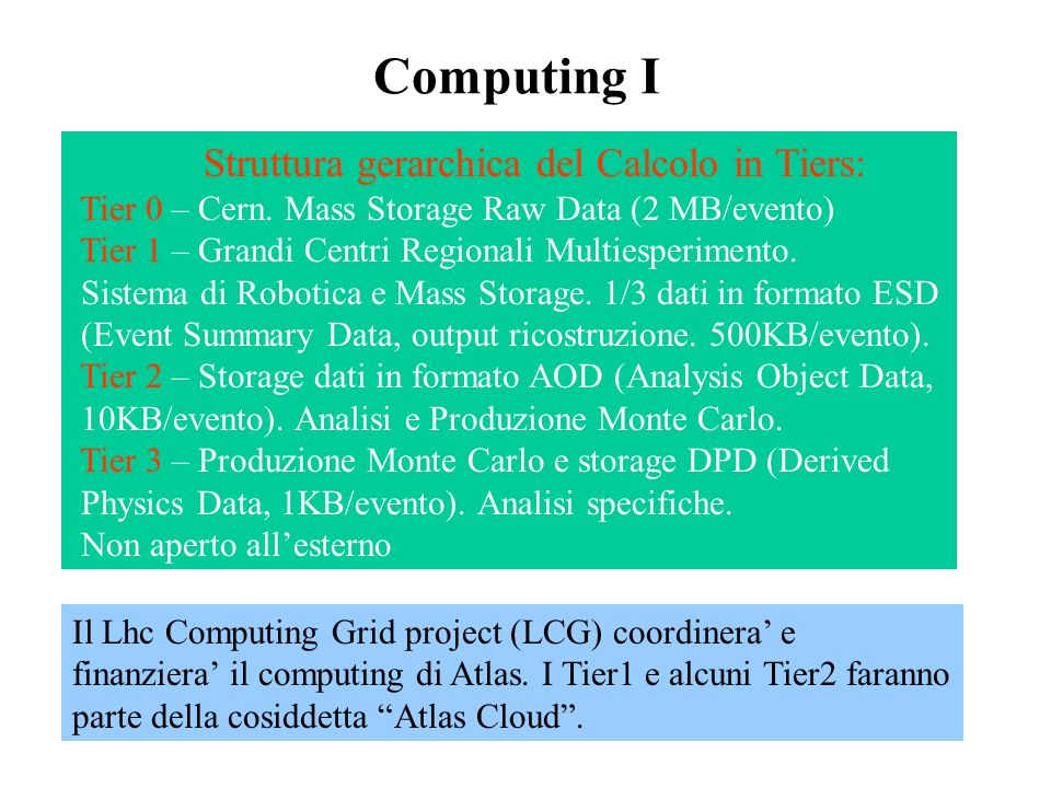 Computing II Modello Computing Atlas Italia Tier 1 – CNAF.