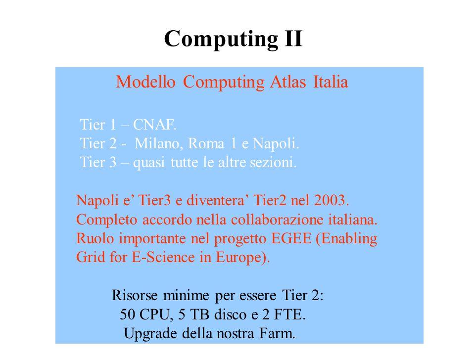Computing II Modello Computing Atlas Italia Tier 1 – CNAF.