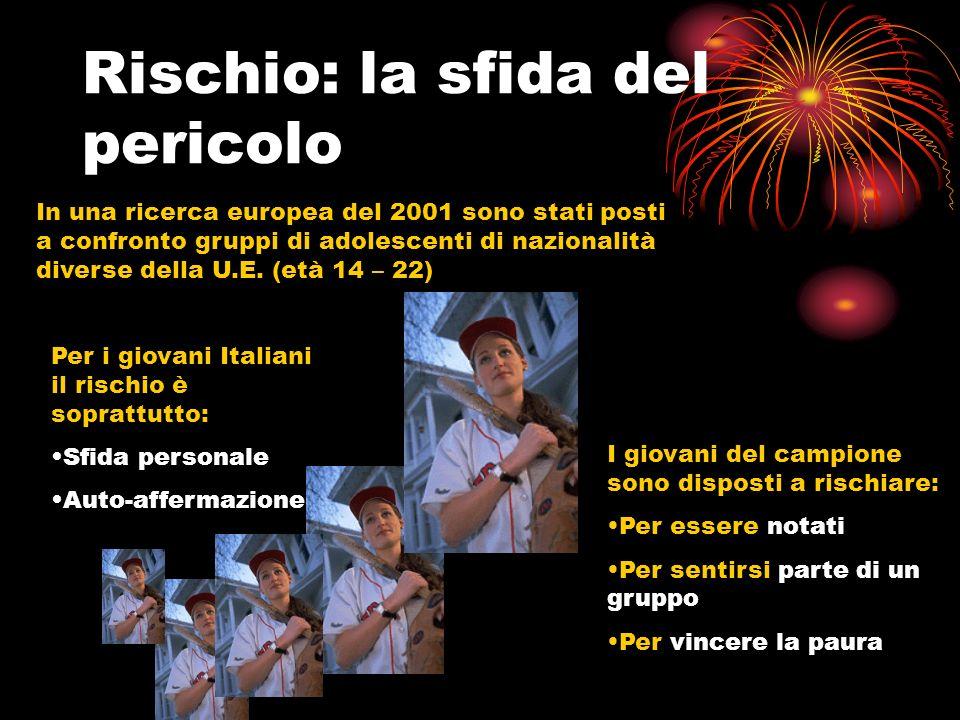 Comportamenti rischiosi I comportamenti rischiosi, per i giovani Italiani, sono: Atteggiamenti conflittuali nelle relazioni (es.