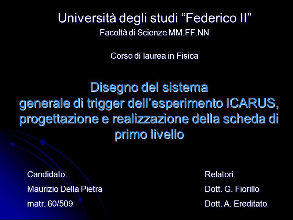 12 Maggio 2004Tesi di laurea in Fisica2 Sommario ICARUS, gli obiettivi fisici e il rivelatore; Il sistema elettronico di trigger; Il prototipo della Local Trigger Control Unit; Conclusioni.