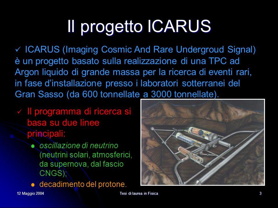 12 Maggio 2004Tesi di laurea in Fisica4 ICARUS come osservatorio di neutrini cosmici Neutrini solari prodotti dalle reazioni di fusione; Neutrini atmosferici: decadimento di pioni (K, ) e dei mesoni ( ); Neutrini di tutti e tre i sapori prodotti dallesplosione di una supernova.