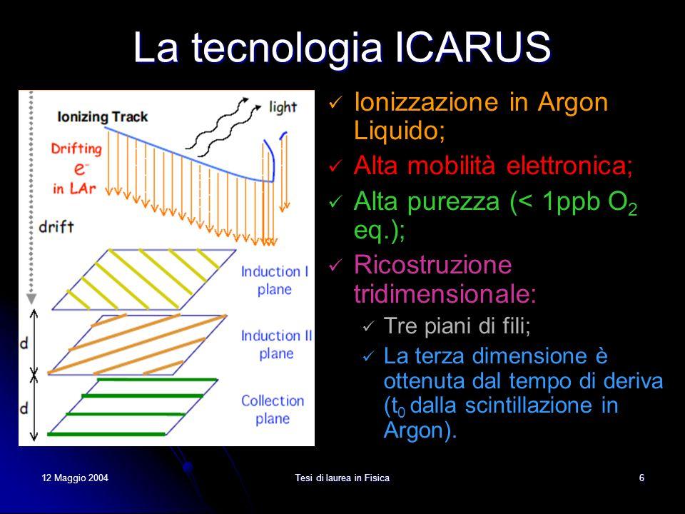 12 Maggio 2004Tesi di laurea in Fisica7 Il rivelatore ICARUS T600 Numero di totale fili: 53248; Orientazione dei fili: 0°, ± 60°; Distanza di drift: 1.5 m; Tempo di drift: 1 ms @ 0.5 kV/cm.