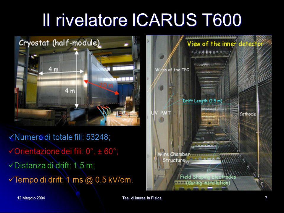 12 Maggio 2004Tesi di laurea in Fisica8 Organizzazione del DAQ Buffers L R To Event Builder DAEDALUS VME