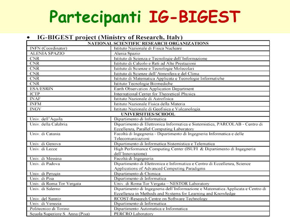 10 Partecipanti IG-BIGEST
