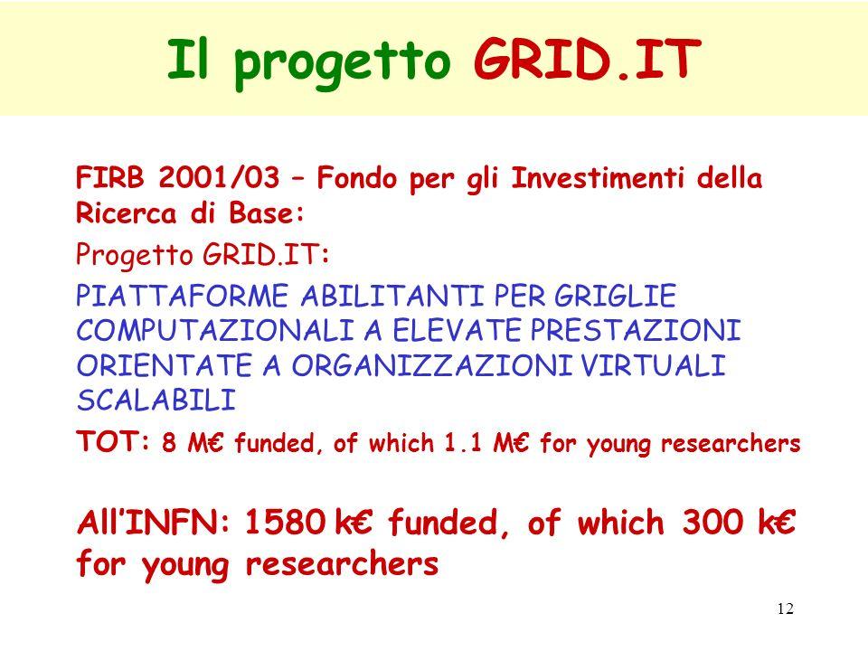 12 Il progetto GRID.IT FIRB 2001/03 – Fondo per gli Investimenti della Ricerca di Base: Progetto GRID.IT: PIATTAFORME ABILITANTI PER GRIGLIE COMPUTAZI