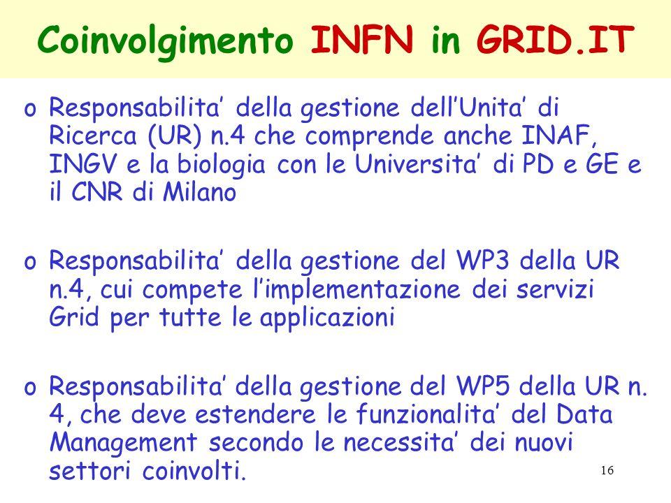 16 Coinvolgimento INFN in GRID.IT oResponsabilita della gestione dellUnita di Ricerca (UR) n.4 che comprende anche INAF, INGV e la biologia con le Uni