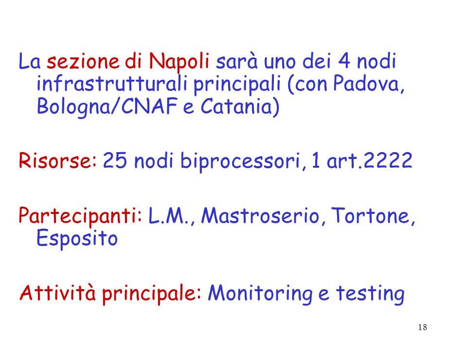 18 La sezione di Napoli sarà uno dei 4 nodi infrastrutturali principali (con Padova, Bologna/CNAF e Catania) Risorse: 25 nodi biprocessori, 1 art.2222