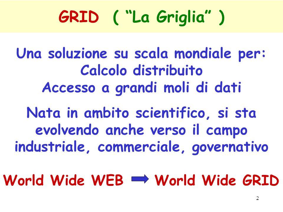 2 Una soluzione su scala mondiale per: Calcolo distribuito Accesso a grandi moli di dati Nata in ambito scientifico, si sta evolvendo anche verso il c