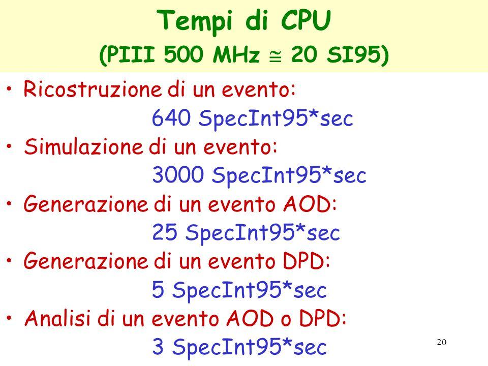 20 Tempi di CPU (PIII 500 MHz 20 SI95) Ricostruzione di un evento: 640 SpecInt95*sec Simulazione di un evento: 3000 SpecInt95*sec Generazione di un ev