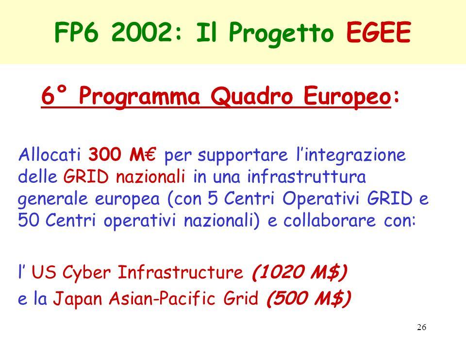 26 6° Programma Quadro Europeo: Allocati 300 M per supportare lintegrazione delle GRID nazionali in una infrastruttura generale europea (con 5 Centri