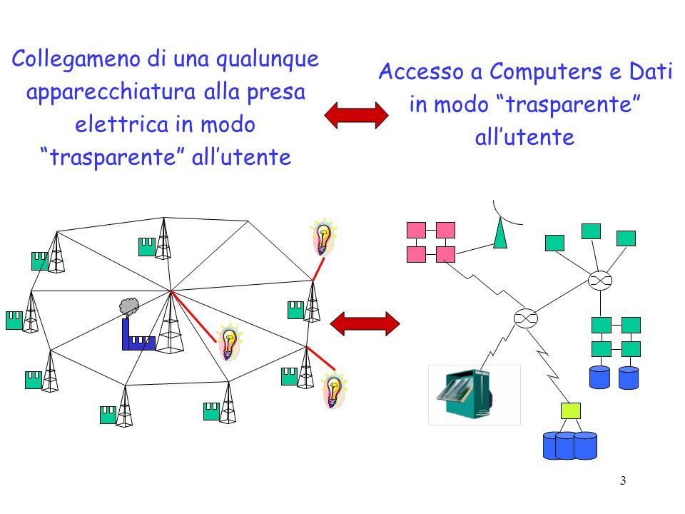 3 Collegameno di una qualunque apparecchiatura alla presa elettrica in modo trasparente allutente Accesso a Computers e Dati in modo trasparente allut