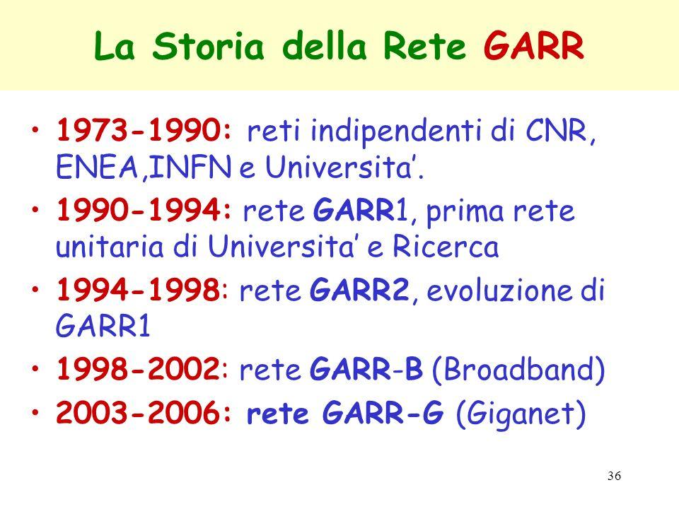 36 La Storia della Rete GARR 1973-1990: reti indipendenti di CNR, ENEA,INFN e Universita. 1990-1994: rete GARR1, prima rete unitaria di Universita e R