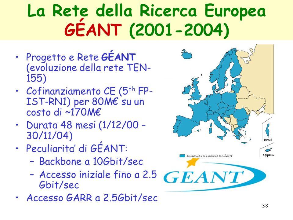 38 La Rete della Ricerca Europea GÉANT (2001-2004) Progetto e Rete GÉANT (evoluzione della rete TEN- 155) Cofinanziamento CE (5 th FP- IST-RN1) per 80