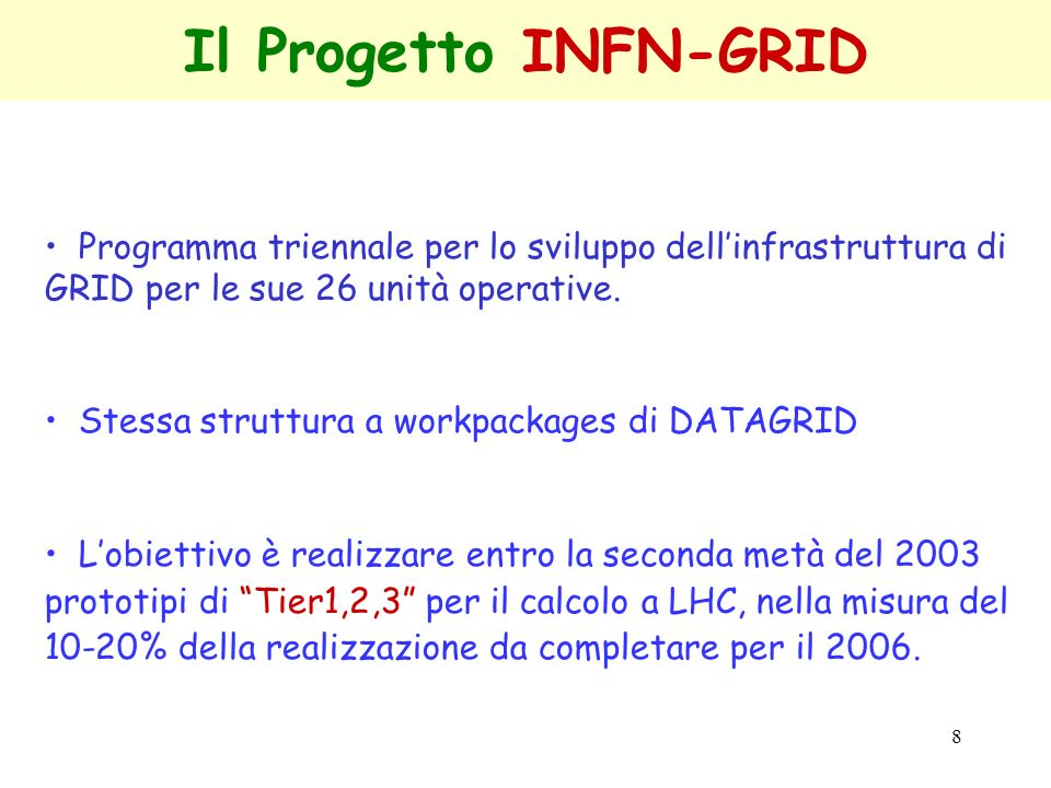 9 La collaborazione IG-BIGEST The Italian Grid for eBusiness eIndustry eGovernment EScience and Technology Scopi: Provide coordination to research, study, design, deploy and operate the Grid components needed to support the modern scientific, business and government colloborative activities in Italy and to integrate this infrastructure with similar ones in Europe and the rest of the world Create Italian Research Area (IRA)
