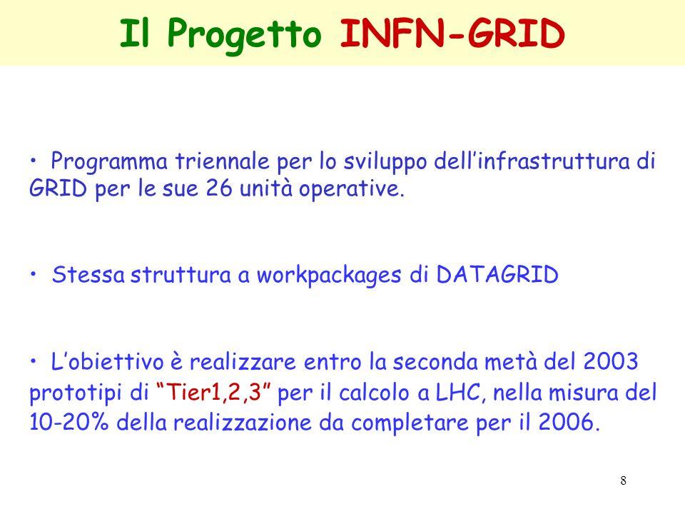 8 Programma triennale per lo sviluppo dellinfrastruttura di GRID per le sue 26 unità operative. Stessa struttura a workpackages di DATAGRID Lobiettivo