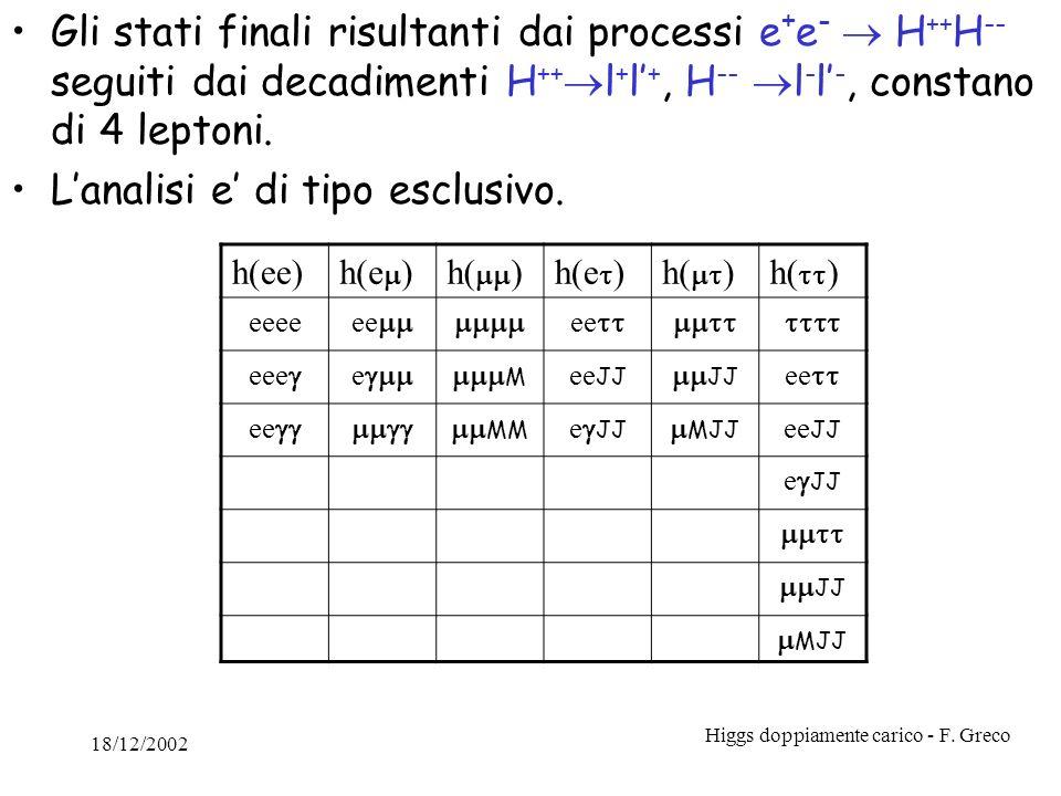 18/12/2002 Higgs doppiamente carico - F. Greco Gli stati finali risultanti dai processi e + e - H ++ H -- seguiti dai decadimenti H ++ l + l +, H -- l