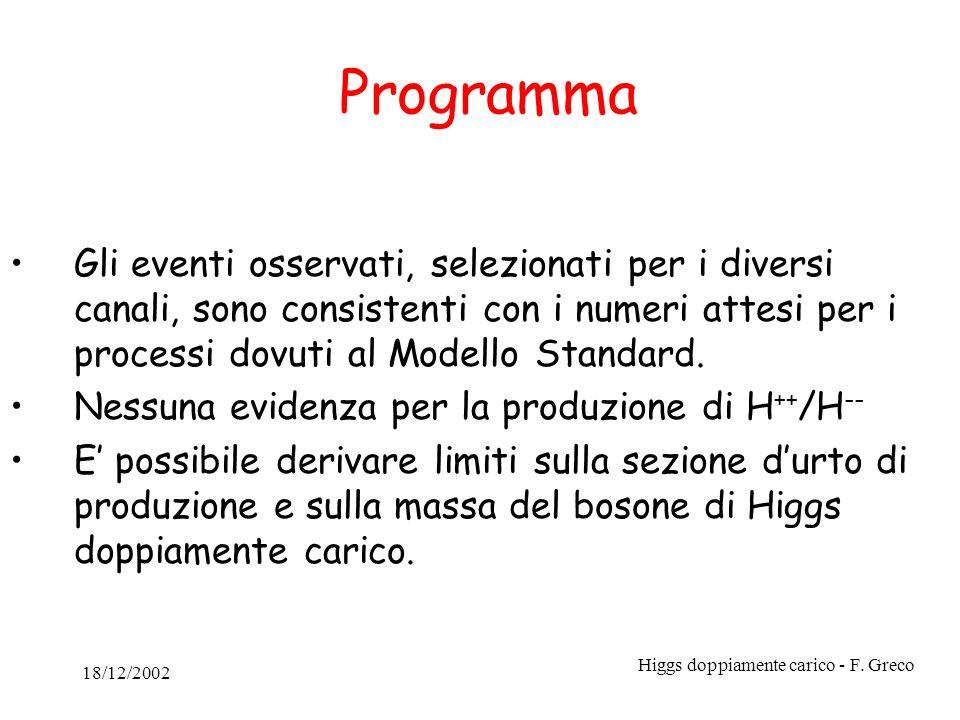 18/12/2002 Higgs doppiamente carico - F. Greco Gli eventi osservati, selezionati per i diversi canali, sono consistenti con i numeri attesi per i proc