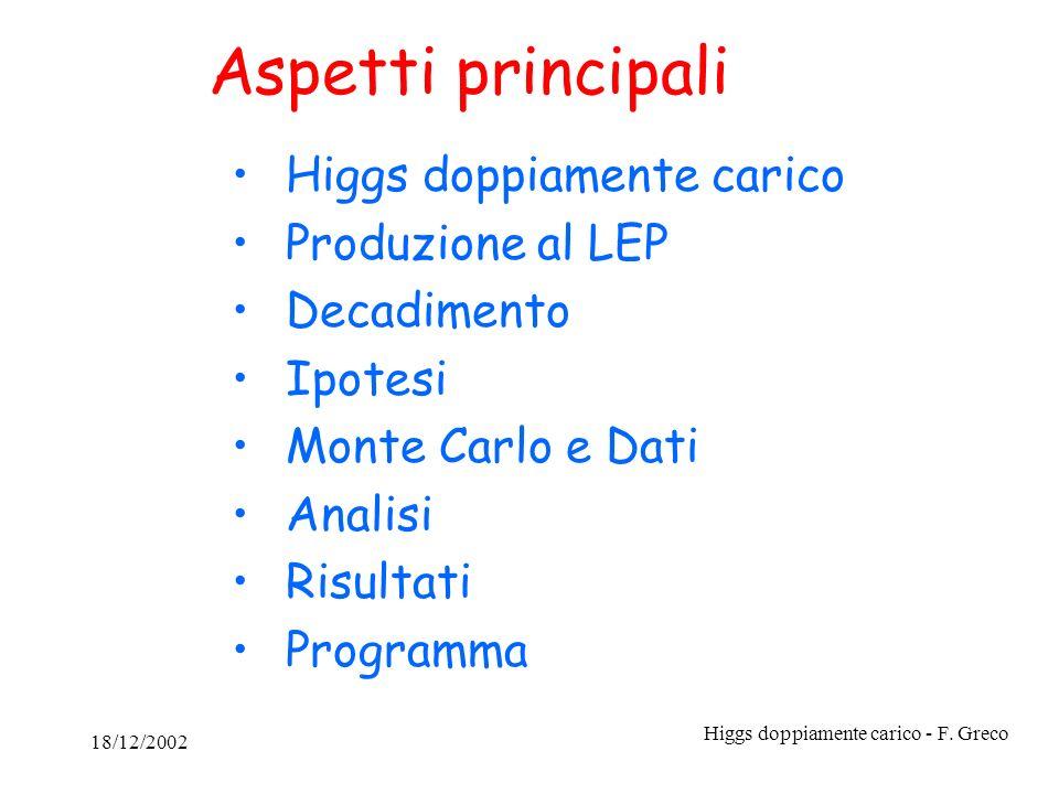 18/12/2002 Higgs doppiamente carico - F. Greco Aspetti principali Higgs doppiamente carico Produzione al LEP Decadimento Ipotesi Monte Carlo e Dati An