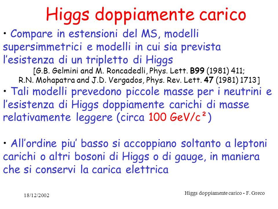 18/12/2002 Higgs doppiamente carico - F. Greco Higgs doppiamente carico Compare in estensioni del MS, modelli supersimmetrici e modelli in cui sia pre