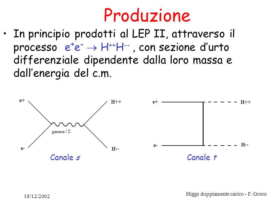 18/12/2002 Higgs doppiamente carico - F. Greco Produzione In principio prodotti al LEP II, attraverso il processo e + e - H ++ H --, con sezione durto