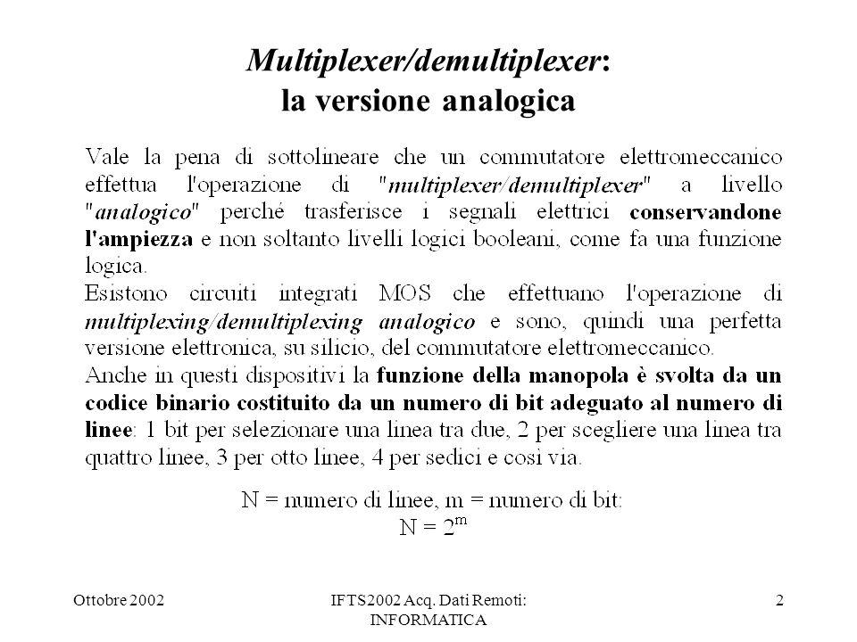 Ottobre 2002IFTS2002 Acq. Dati Remoti: INFORMATICA 3 Multiplexer / Data selector da 10 ad 1